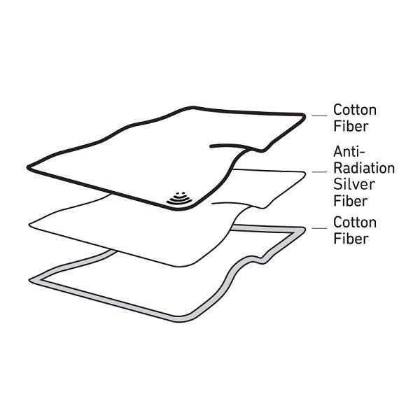 product image for Vest Anti-Radiation Baby Blanket